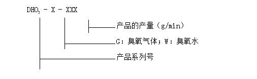 臭氧发生器型号说明